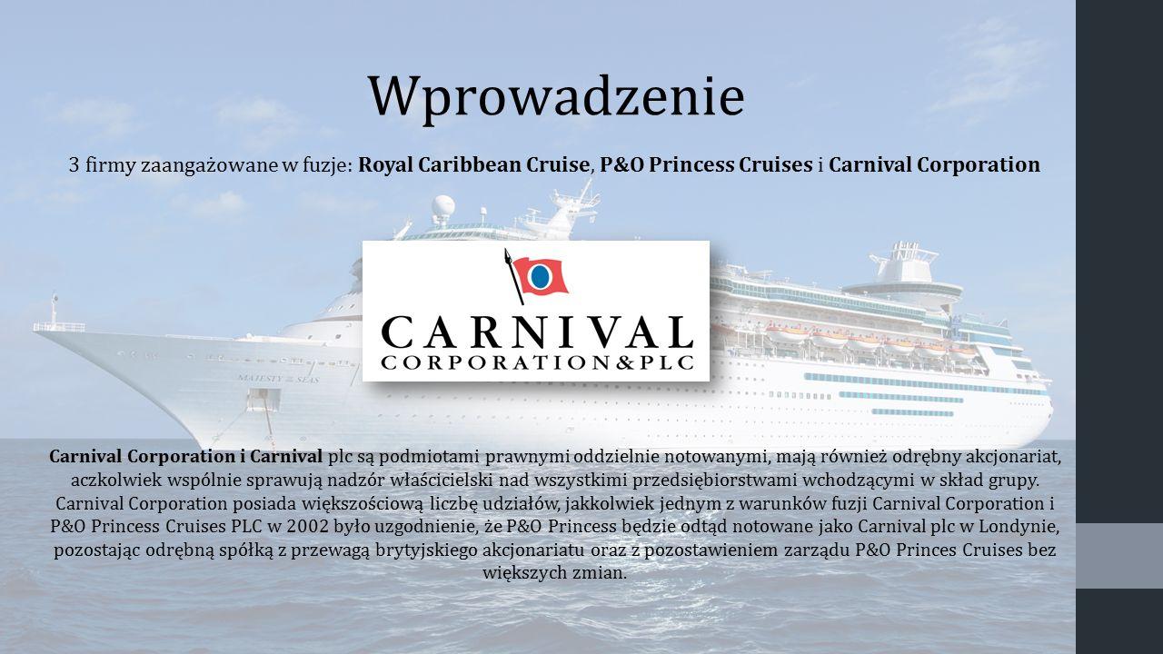 Wprowadzenie 3 firmy zaangażowane w fuzje: Royal Caribbean Cruise, P&O Princess Cruises i Carnival Corporation.
