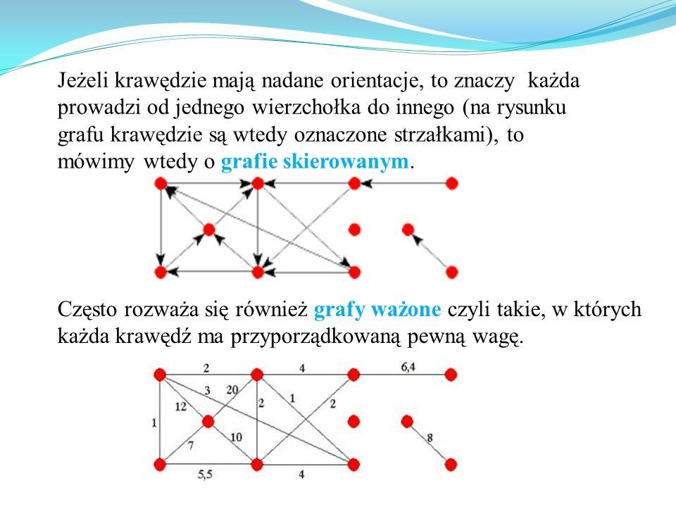 Jeżeli krawędzie mają nadane orientacje, to znaczy każda prowadzi od jednego wierzchołka do innego (na rysunku grafu krawędzie są wtedy oznaczone strzałkami), to mówimy wtedy o grafie skierowanym.