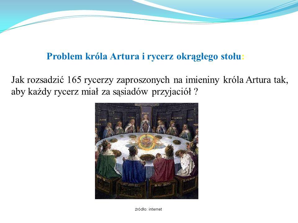 Problem króla Artura i rycerz okrągłego stołu: