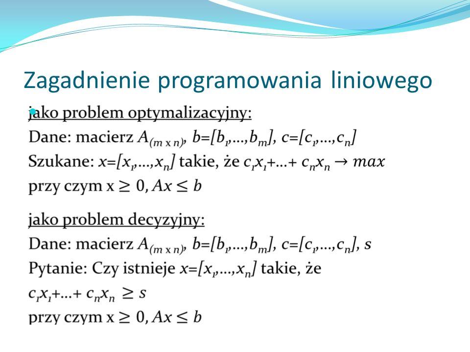 Zagadnienie programowania liniowego