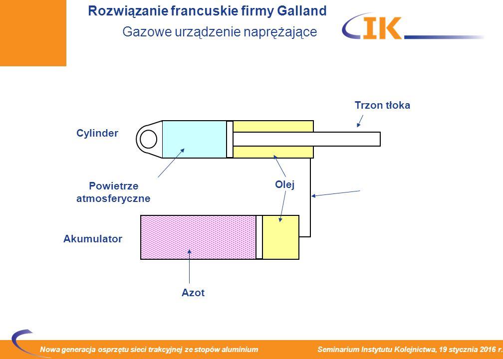 Rozwiązanie francuskie firmy Galland