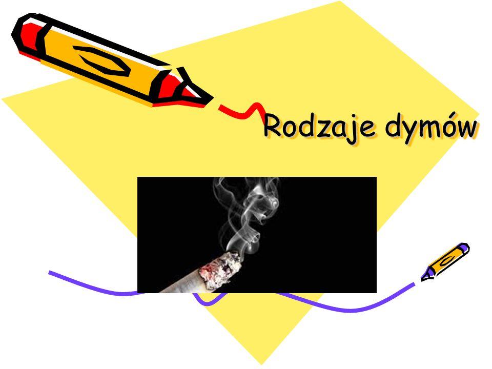 Rodzaje dymów