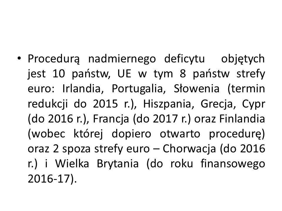 Procedurą nadmiernego deficytu objętych jest 10 państw, UE w tym 8 państw strefy euro: Irlandia, Portugalia, Słowenia (termin redukcji do 2015 r.), Hiszpania, Grecja, Cypr (do 2016 r.), Francja (do 2017 r.) oraz Finlandia (wobec której dopiero otwarto procedurę) oraz 2 spoza strefy euro – Chorwacja (do 2016 r.) i Wielka Brytania (do roku finansowego 2016-17).