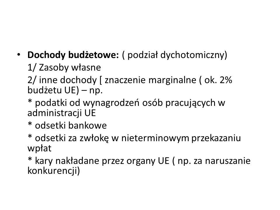 Dochody budżetowe: ( podział dychotomiczny)