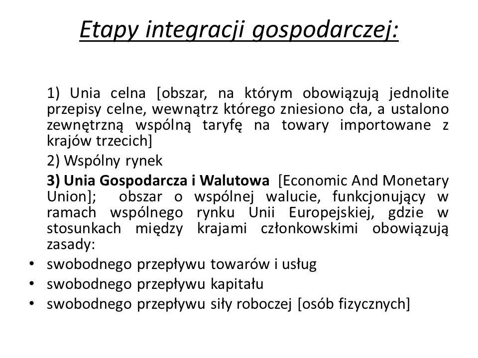 Etapy integracji gospodarczej: