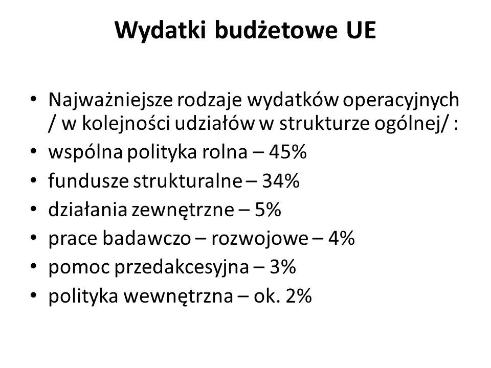 Wydatki budżetowe UE Najważniejsze rodzaje wydatków operacyjnych / w kolejności udziałów w strukturze ogólnej/ :