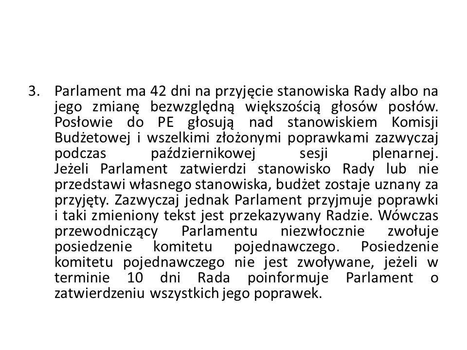 3. Parlament ma 42 dni na przyjęcie stanowiska Rady albo na jego zmianę bezwzględną większością głosów posłów.