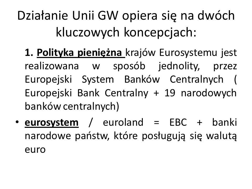 Działanie Unii GW opiera się na dwóch kluczowych koncepcjach: