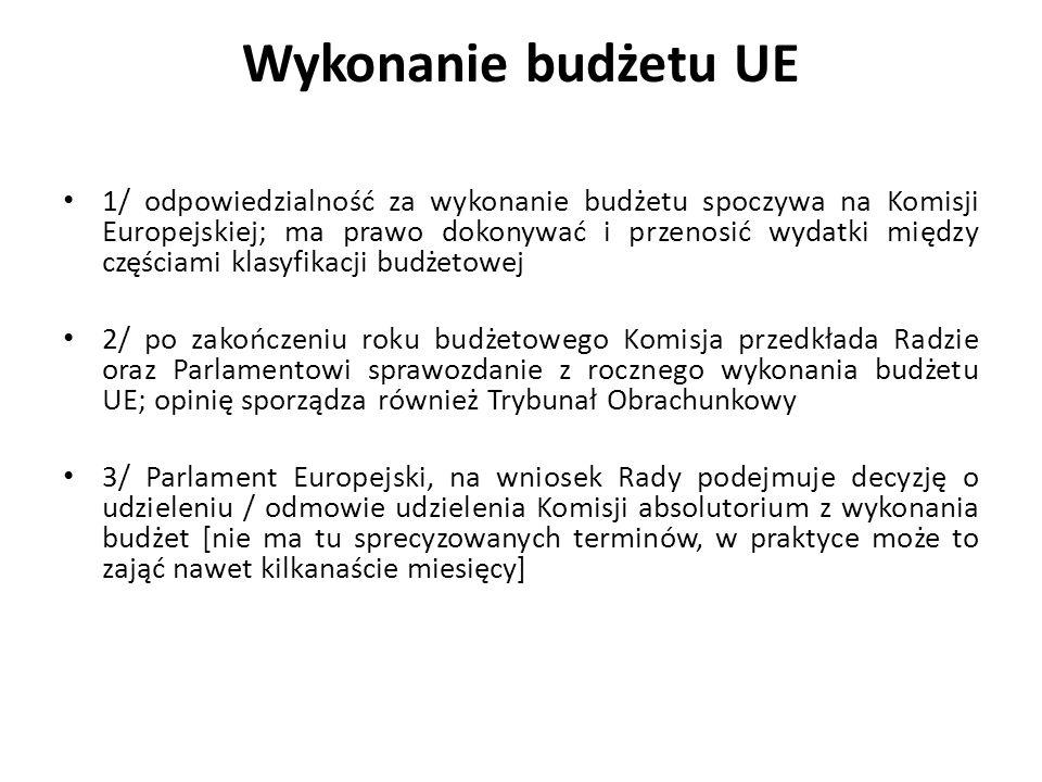 Wykonanie budżetu UE