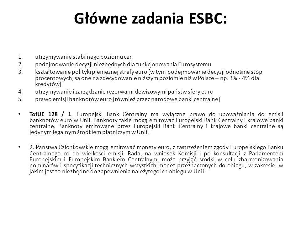 Główne zadania ESBC: utrzymywanie stabilnego poziomu cen