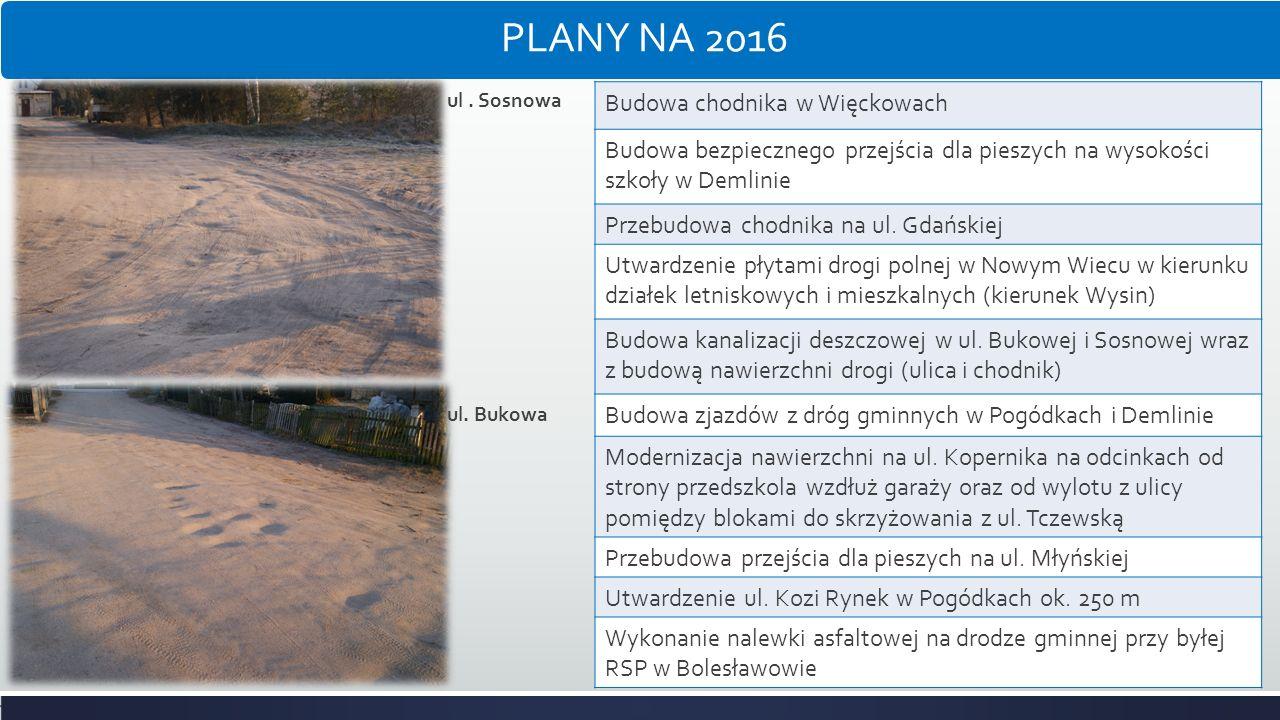 PLANY NA 2016 Budowa chodnika w Więckowach