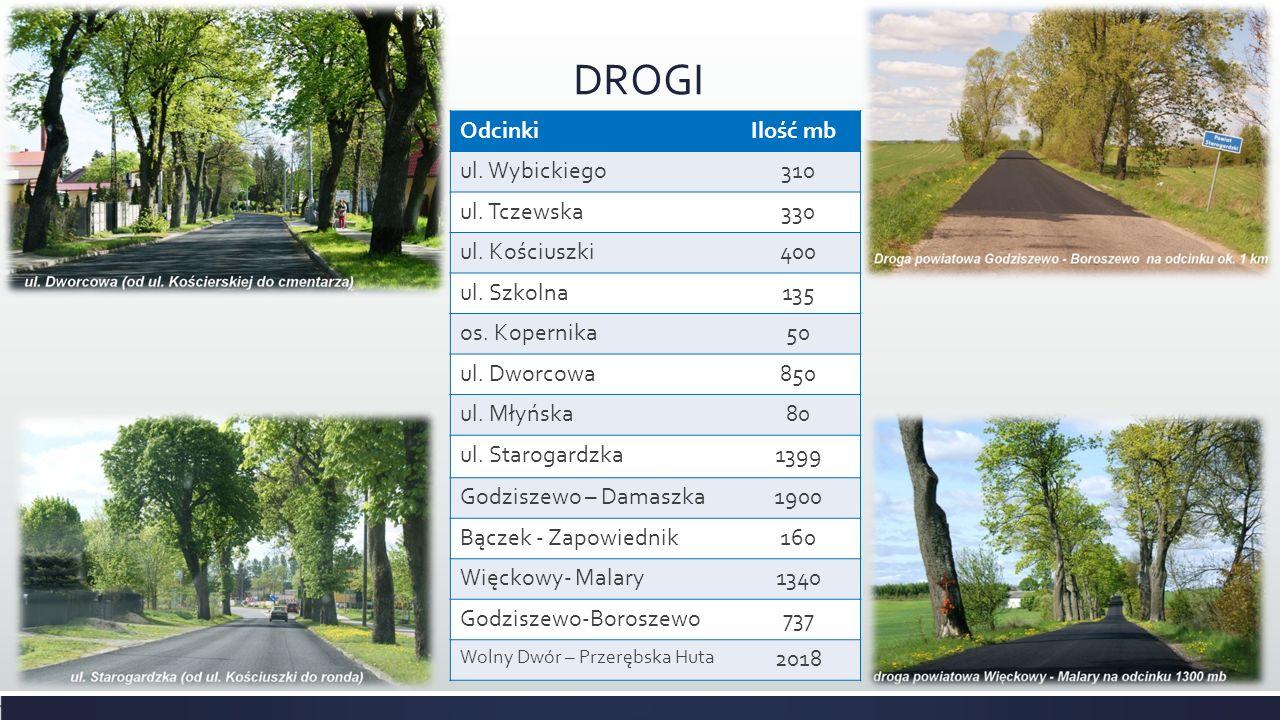 DROGI Odcinki Ilość mb ul. Wybickiego 310 ul. Tczewska 330