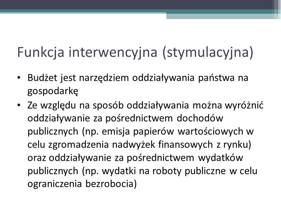 Funkcja interwencyjna (stymulacyjna)