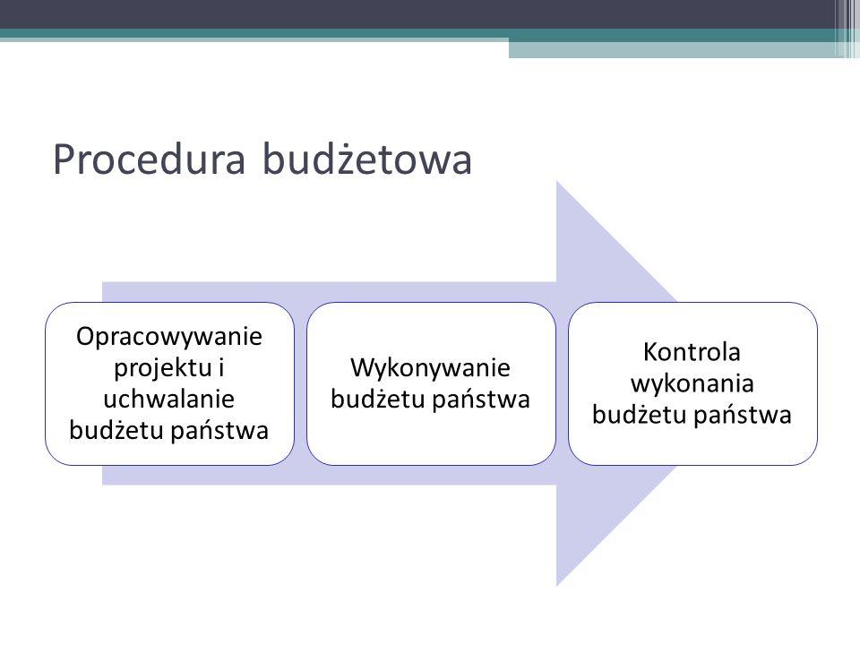 Procedura budżetowa Opracowywanie projektu i uchwalanie budżetu państwa. Wykonywanie budżetu państwa.