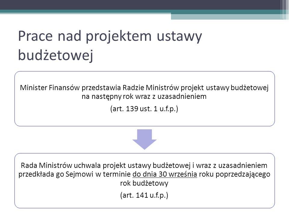 Prace nad projektem ustawy budżetowej