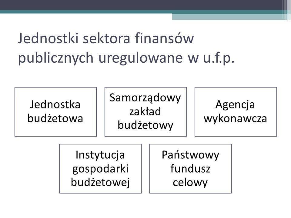 Jednostki sektora finansów publicznych uregulowane w u.f.p.