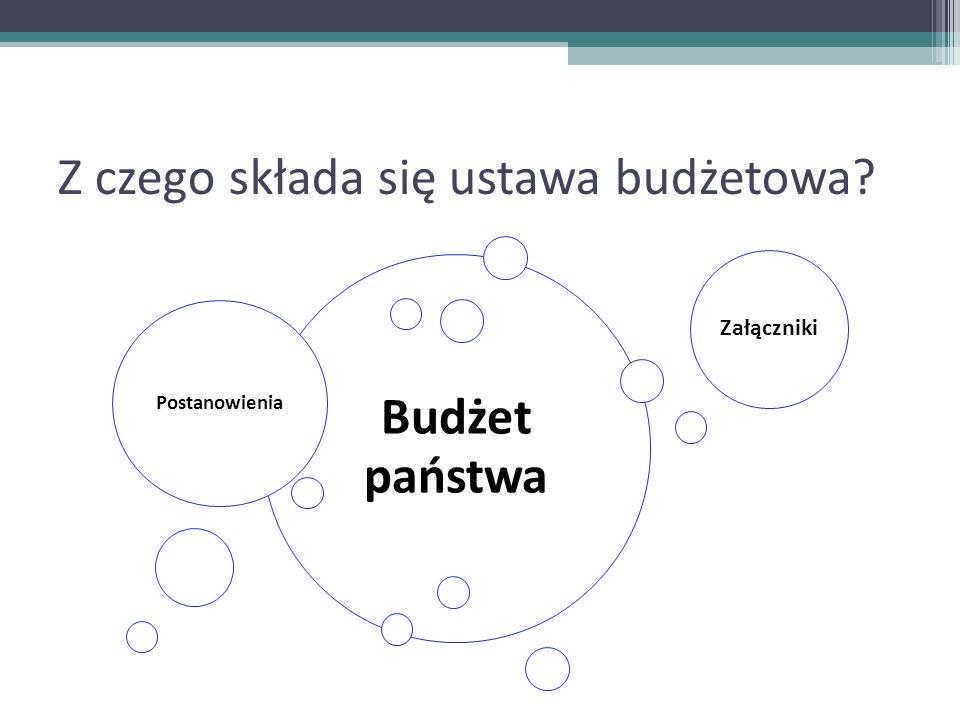 Z czego składa się ustawa budżetowa