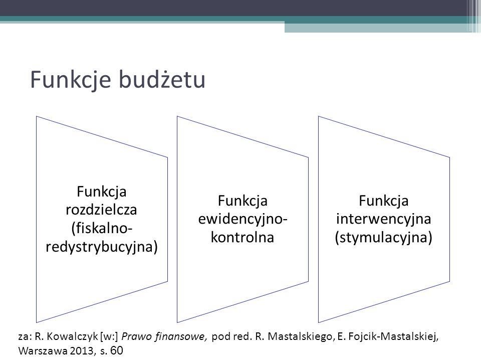 Funkcje budżetu Funkcja rozdzielcza (fiskalno-redystrybucyjna)