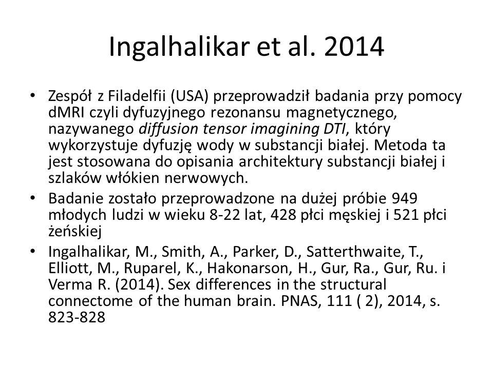Ingalhalikar et al. 2014