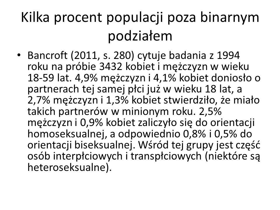 Kilka procent populacji poza binarnym podziałem