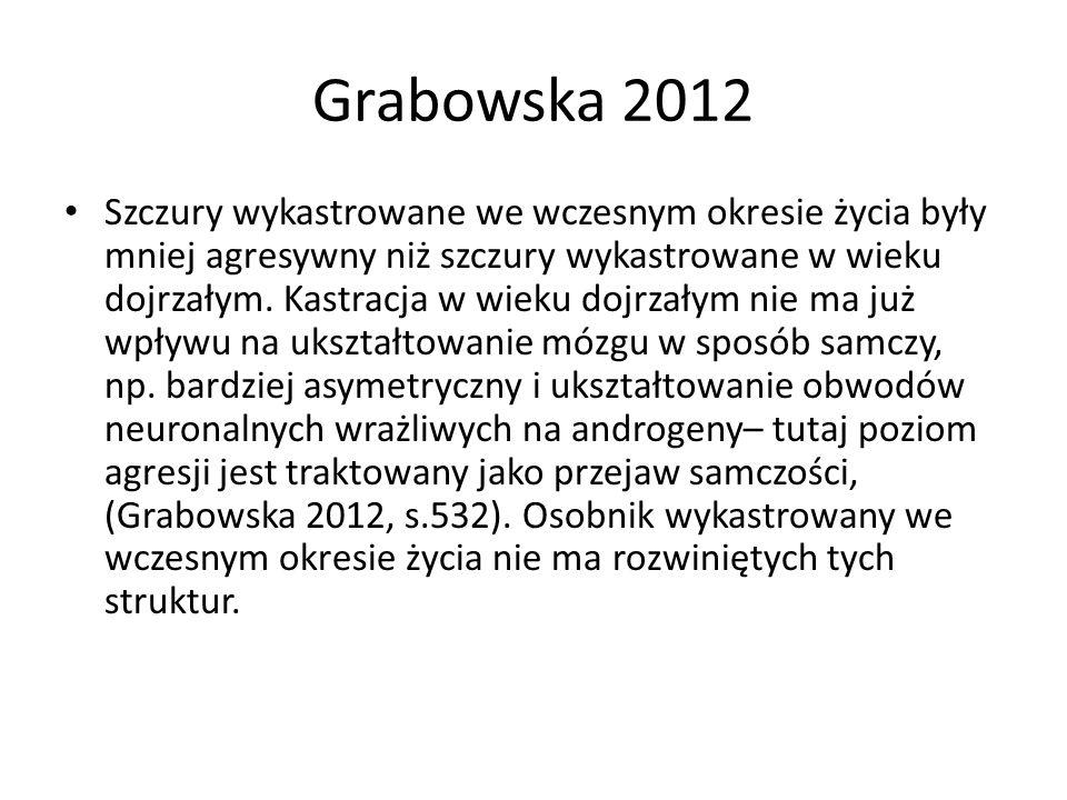 Grabowska 2012