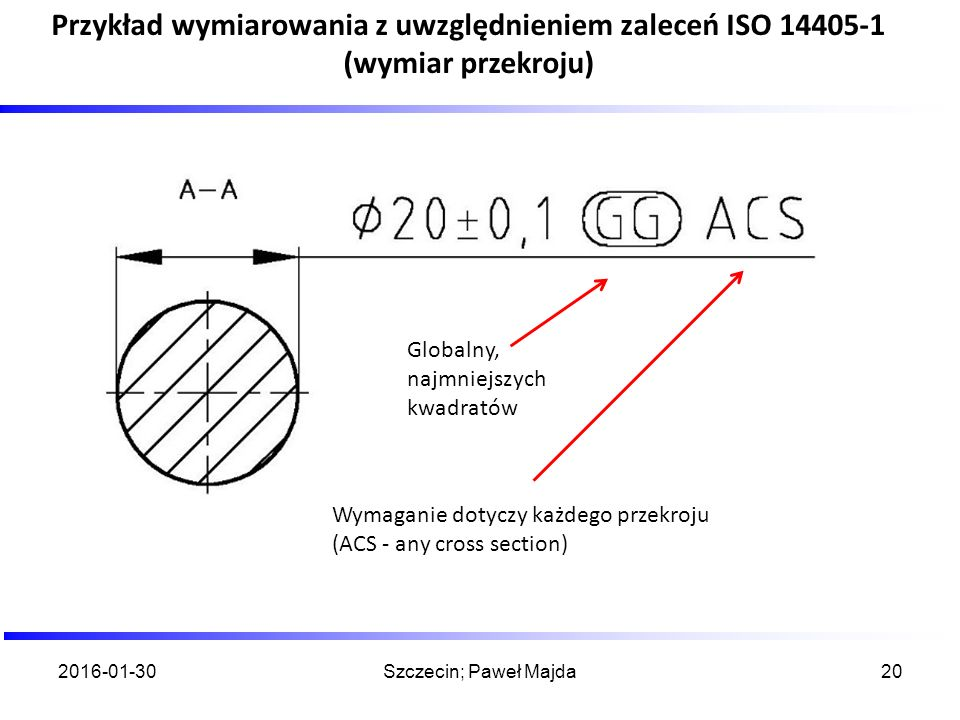 Klasyfikacja wymiarów wg normy ISO 14405-1
