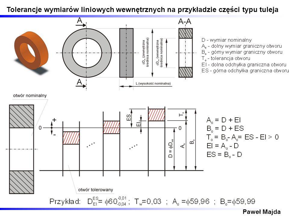 Krzywa względnego kosztu obróbki średnicy wałka w funkcji wielkości