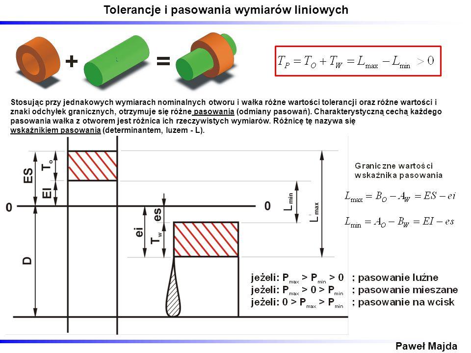 Zastosowanie pasowań 2017-04-26 Szczecin; Paweł Majda