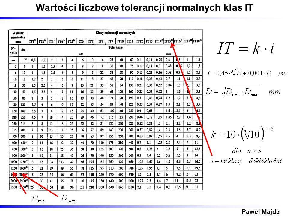 Tolerancje i pasowania wymiarów liniowych