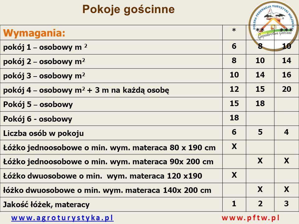 Pokoje gościnne Wymagania: www.agroturystyka.pl www.pftw.pl * ** ***