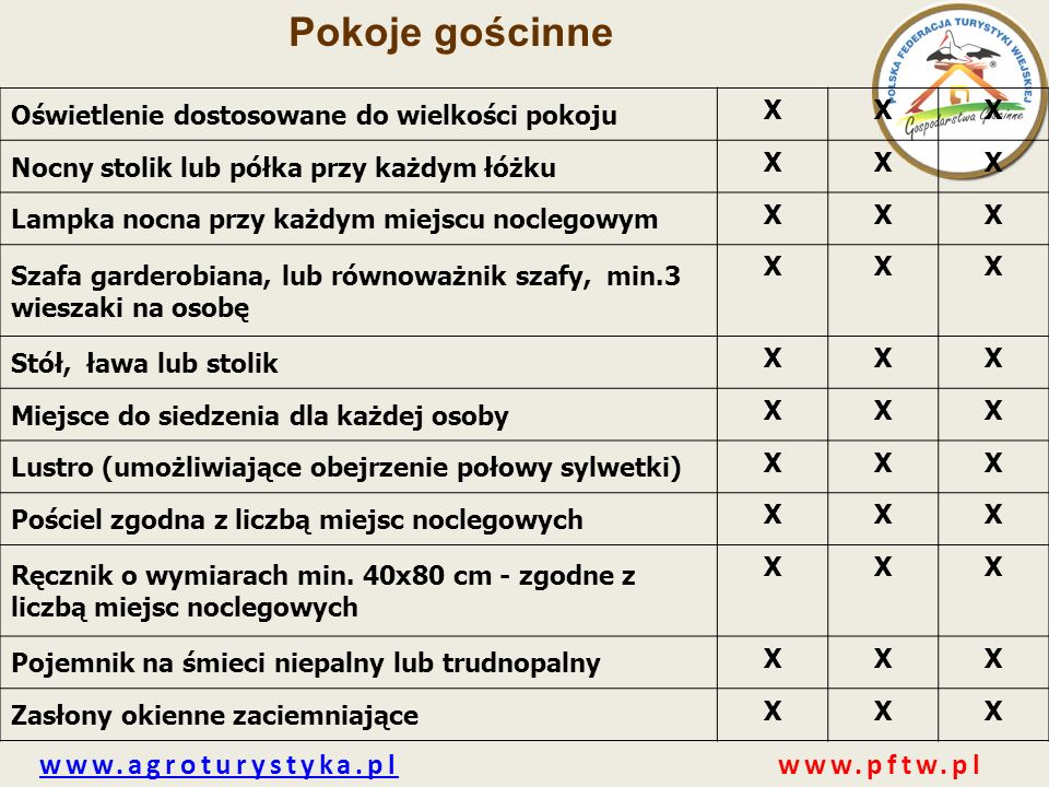 Pokoje gościnne www.agroturystyka.pl www.pftw.pl