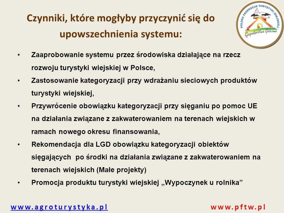 Czynniki, które mogłyby przyczynić się do upowszechnienia systemu: