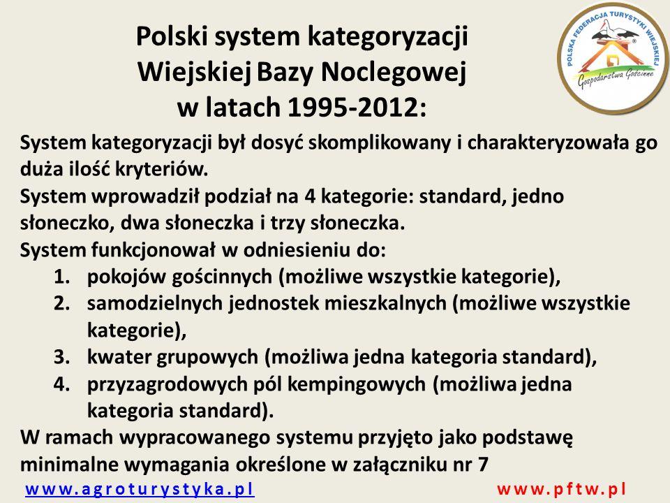 Polski system kategoryzacji Wiejskiej Bazy Noclegowej