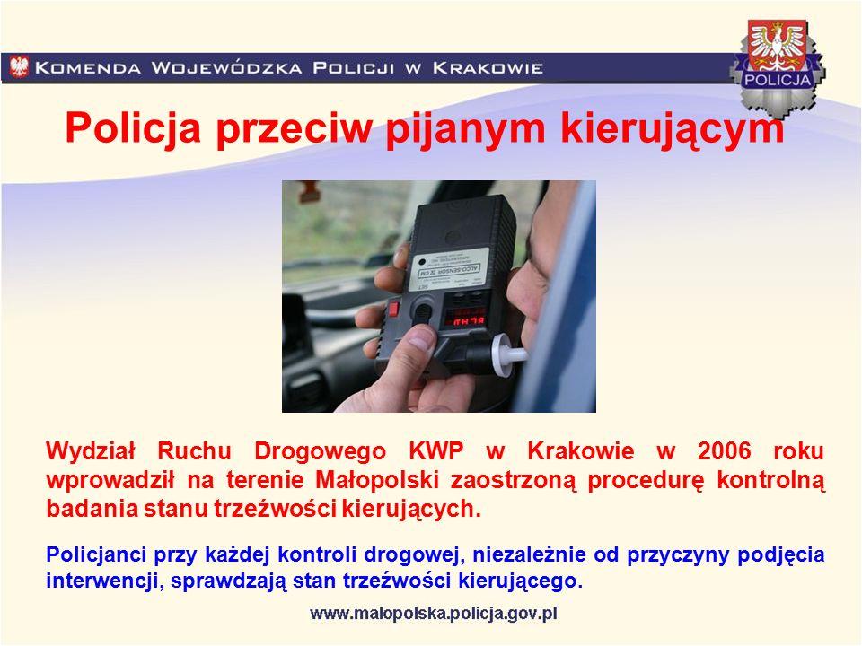 Policja przeciw pijanym kierującym