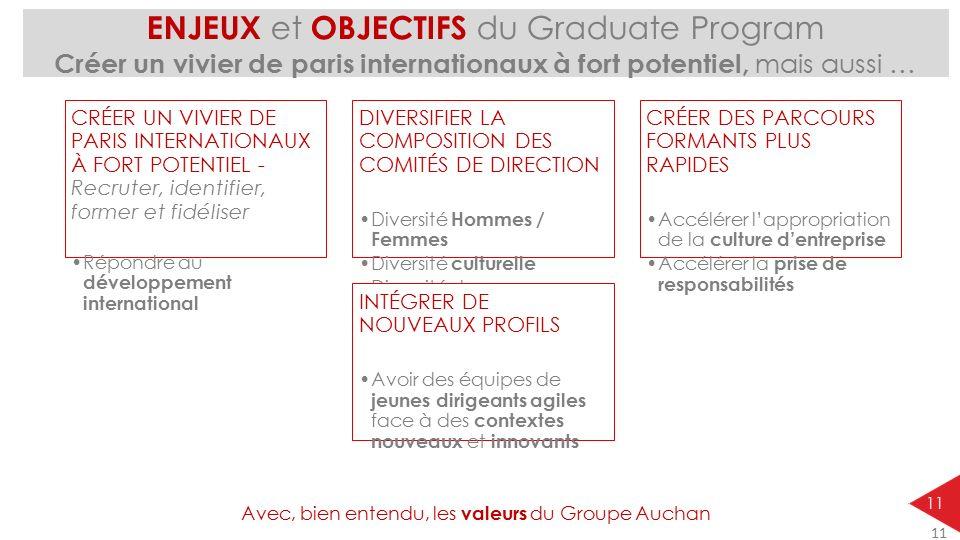 ENJEUX et OBJECTIFS du Graduate Program