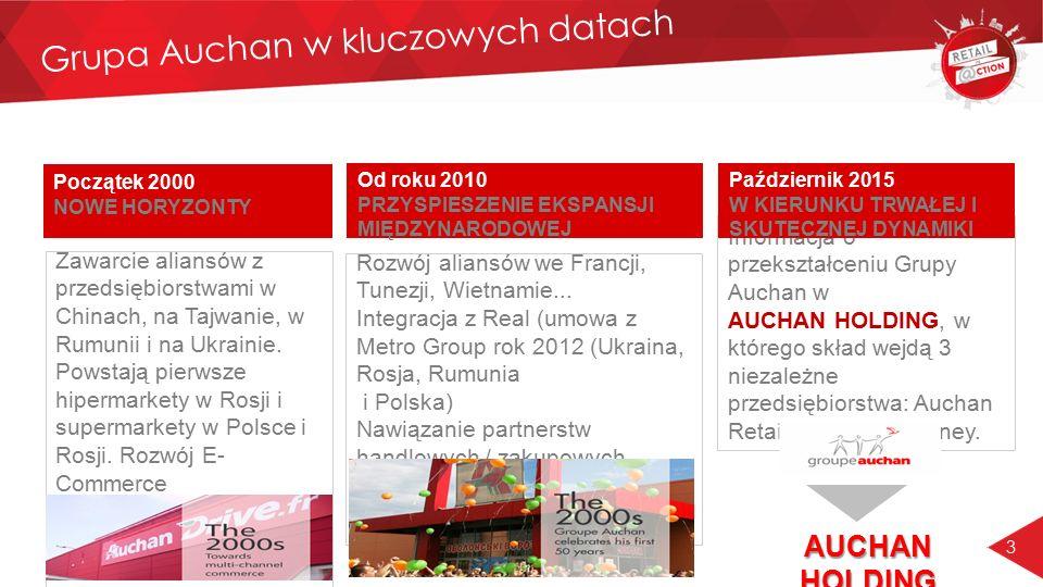Grupa Auchan w kluczowych datach