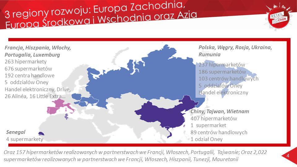 3 regiony rozwoju: Europa Zachodnia, Europa Środkowa i Wschodnia oraz Azja