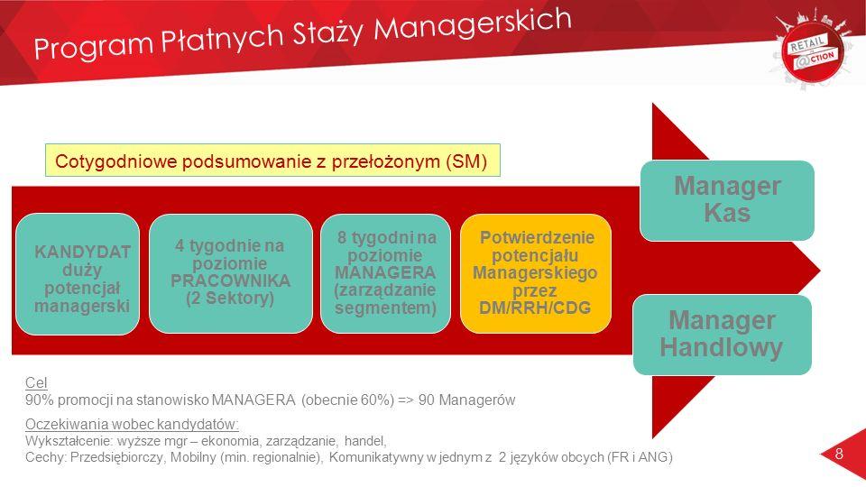Program Płatnych Staży Managerskich
