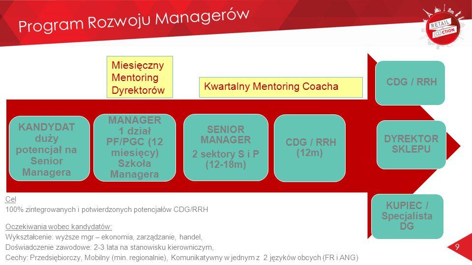 Program Rozwoju Managerów