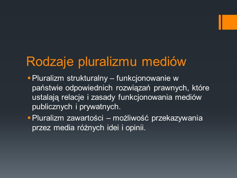 Rodzaje pluralizmu mediów