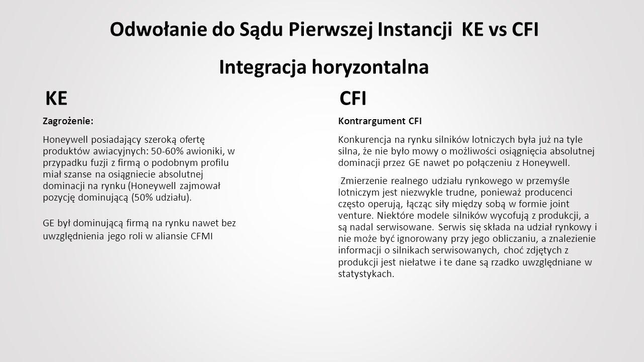 Odwołanie do Sądu Pierwszej Instancji KE vs CFI Integracja horyzontalna