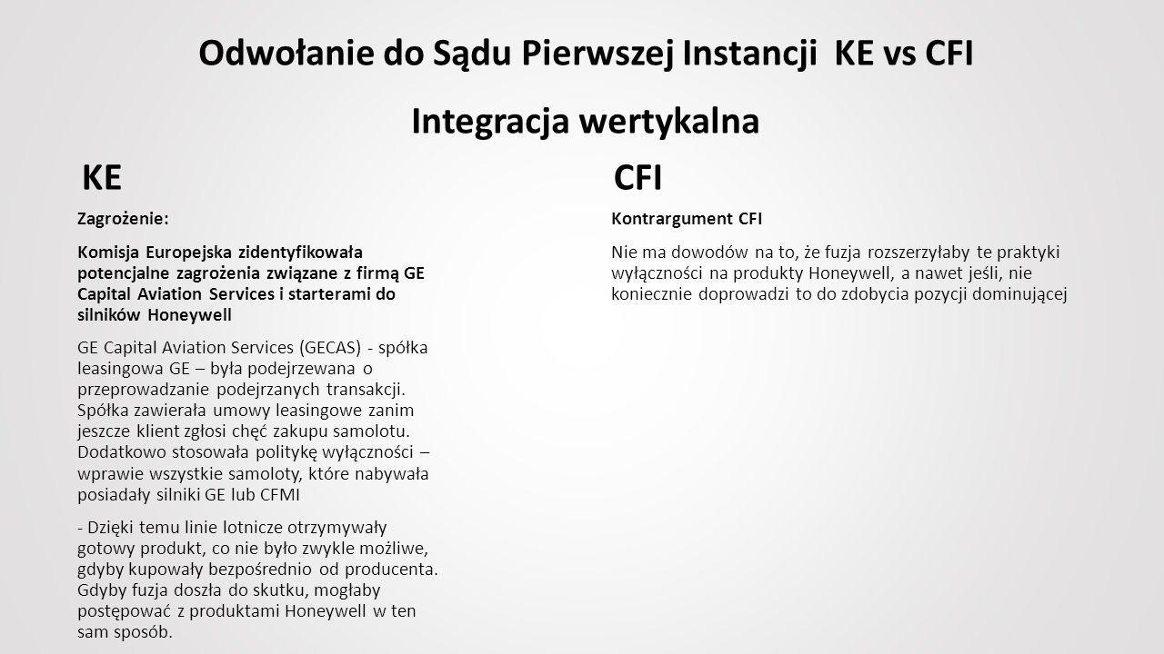 Odwołanie do Sądu Pierwszej Instancji KE vs CFI Integracja wertykalna