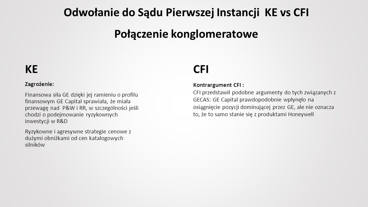Odwołanie do Sądu Pierwszej Instancji KE vs CFI Połączenie konglomeratowe