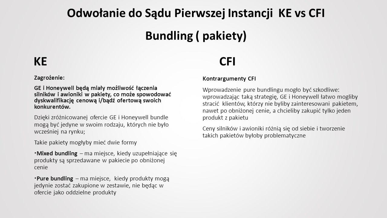 Odwołanie do Sądu Pierwszej Instancji KE vs CFI Bundling ( pakiety)