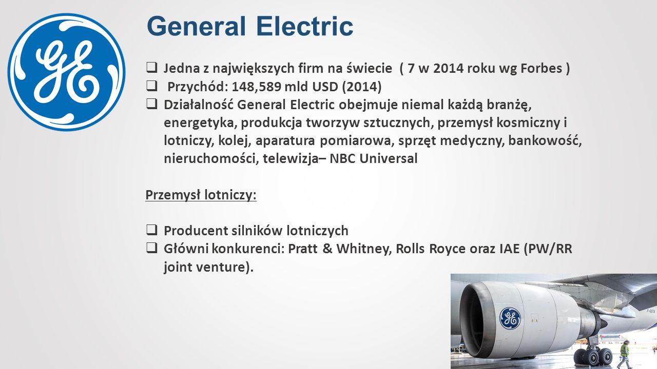 General Electric Jedna z największych firm na świecie ( 7 w 2014 roku wg Forbes ) Przychód: 148,589 mld USD (2014)