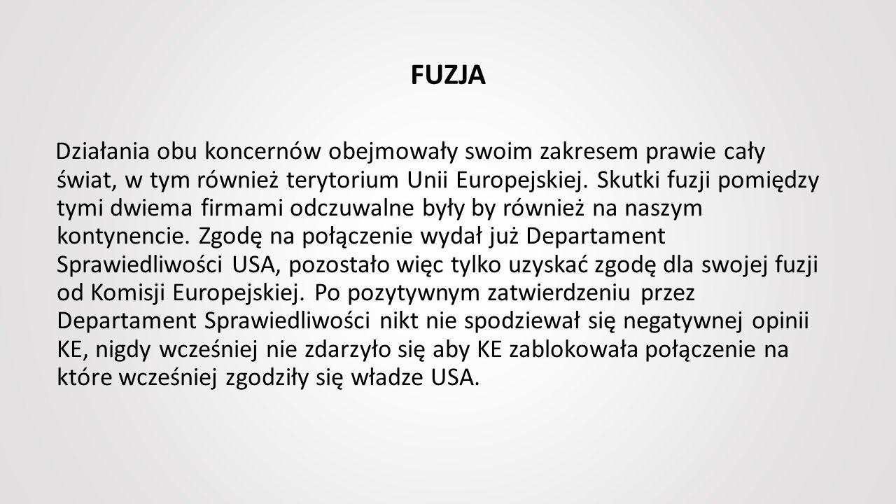 FUZJA