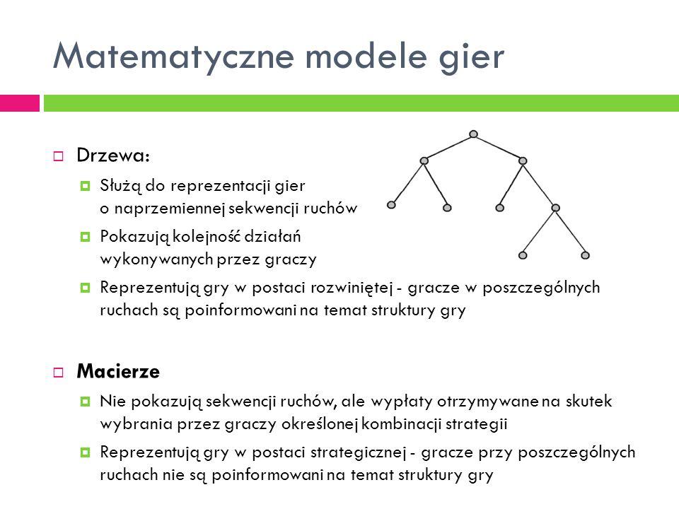 Matematyczne modele gier