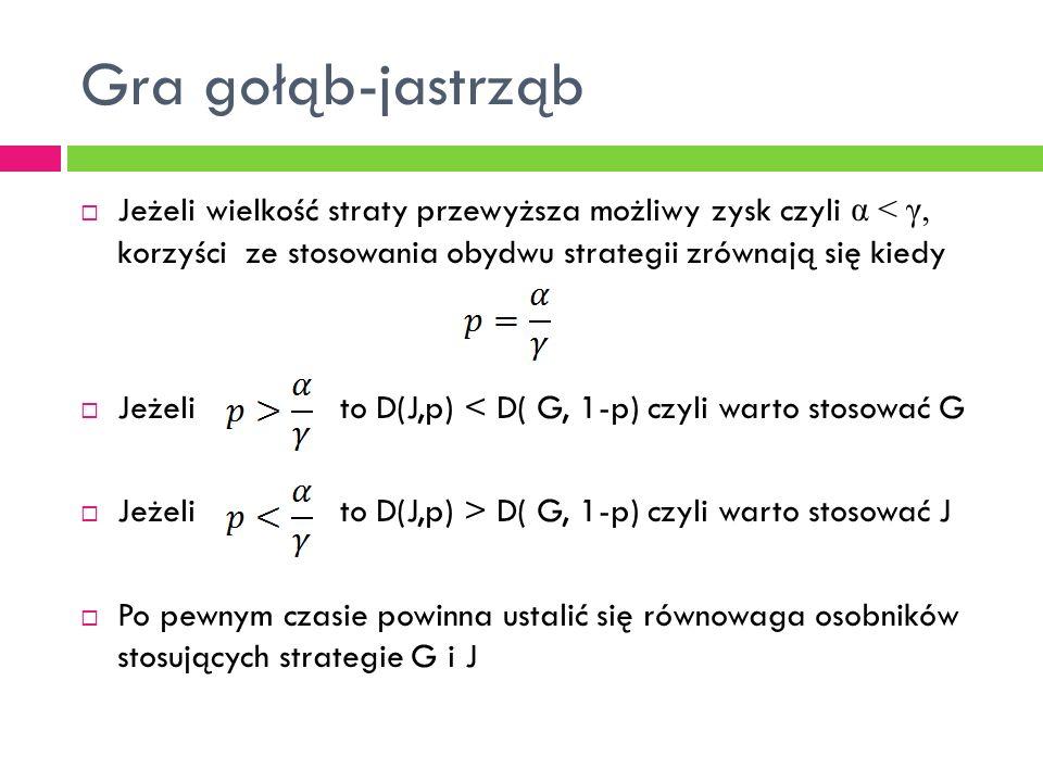 Gra gołąb-jastrząb Jeżeli wielkość straty przewyższa możliwy zysk czyli α < γ, korzyści ze stosowania obydwu strategii zrównają się kiedy.