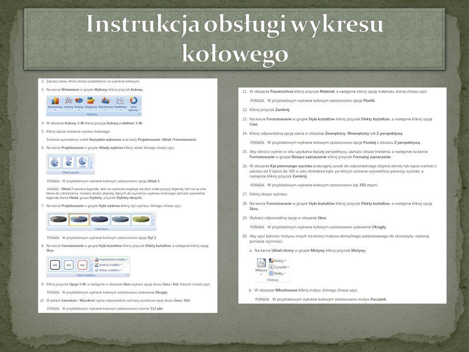 Instrukcja obsługi wykresu kołowego