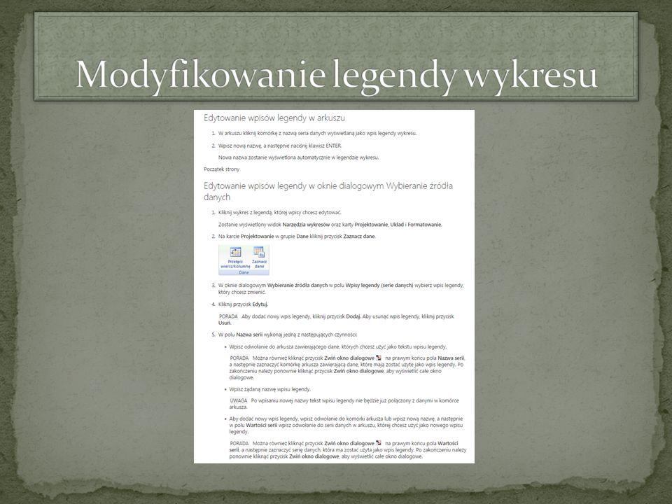 Modyfikowanie legendy wykresu